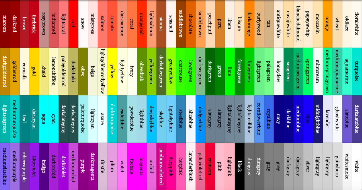 Where did CSS named colours come from?