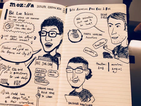 Jason Li's sketchnotes of the event